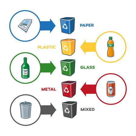 separacion de basura: Conjunto aislado de contenedores de reciclaje ilustración con papel, plástico, vidrio, metal y separación mixta.