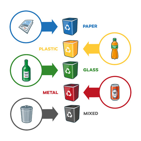 Isolated set of recycling bins illustration with paper, plastic, glass, metal and mixed separation. Stock Illustratie