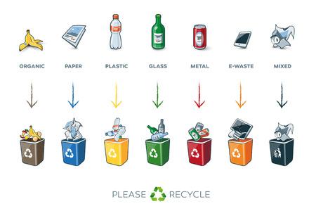 Ilustración de contenedores de reciclaje de separación con orgánica, papel, plástico, vidrio, metal, desechos electrónicos y residuos mezclados