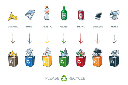 reciclar basura: Ilustración de contenedores de reciclaje de separación con orgánica, papel, plástico, vidrio, metal, desechos electrónicos y residuos mezclados