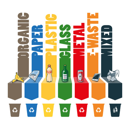 reciclar basura: Categorías de basura composición infografía con contenedores de reciclaje. Residuos que consiste en, papel, plástico, vidrio, metal, e-residuos orgánicos y residuos mezclados. La segregación de residuos concepto de gestión gráfica.