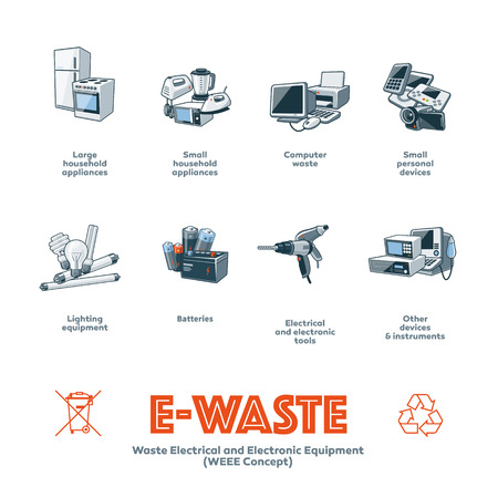 The ewaste electrical and electronic equipment categories infographic icon concept.