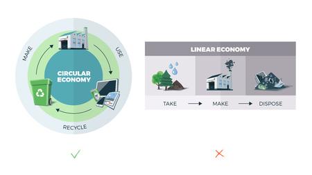 raccolta differenziata: Illustrazione vettoriale di flusso dei materiali rispetto economia proiezione circolare e lineare. Riciclaggio dei rifiuti concetto di gestione.