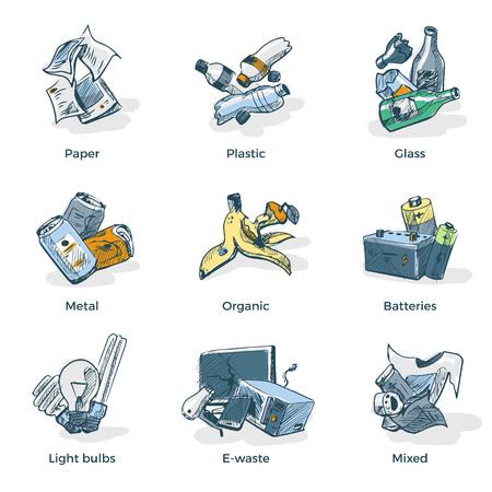 Hand gezeichnet Vektor-Illustration Skizze von Müll Kategorien mit organischen, Papier, Kunststoff, Glas, Metall, E-Abfälle, Batterien, Glühbirnen und Mischabfälle. Abfallarten Trennung Recycling-Management-Konzept.