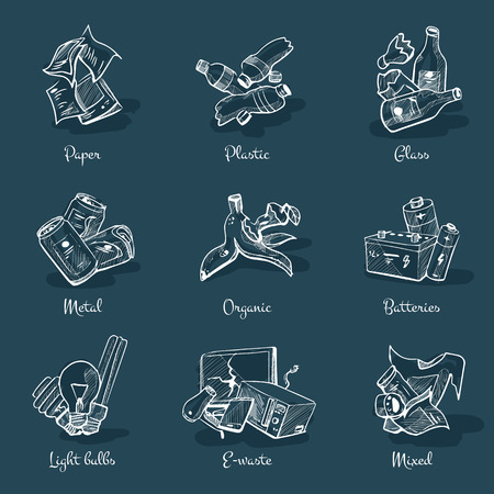 Hand drawn vector illustration on chalk board. Sketch of trash categories with organic, paper, plastic, glass, metal, e-waste, batteries, light bulbs and mixed waste. Waste types segregation recycling management concept. Vettoriali