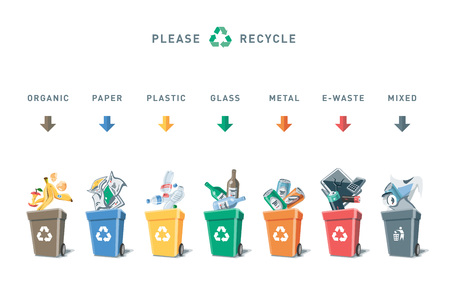 recycling bottles: Colored illustration of separation garbage bins with organic, paper, plastic, glass, metal, e-waste and mixed waste. Different trash types in cartoon style. Trash types segregation recycling management concept. Illustration