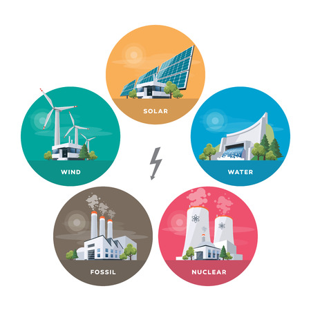 Vector illustration of solar, water, fossil, wind, nuclear power plants. Different types of factories. Renewable and pollution electricity resource. Energy power station types with natural, thermal, hydro, chemical energy. Ilustração