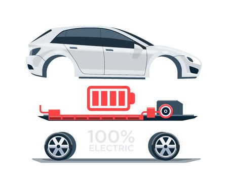 Esquema de la ilustración del vector de un coche eléctrico que carga en la estación del cargador que muestra componentes eléctricos como el paquete de la batería, el motor, el cargador, el regulador. Ilustración de vector