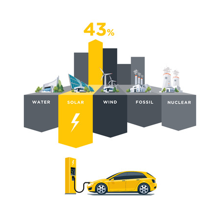 Vector illustration infographic of solar, water, fossil, wind, nuclear power plants showing consumption on charging electric car.