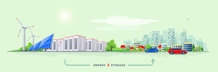Vector illustration of rechargeable lithium-ion battery energy storage and renewable solar wind electric power station with city skyline buildings and cars on the street. Backup power energy storage. 向量圖像