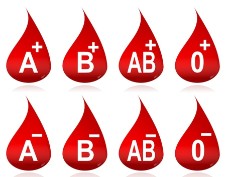transfusion: Drops of blood with typed blood groups