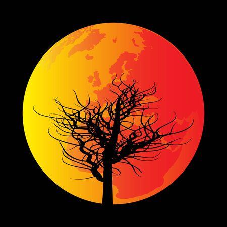 waterless: Global Warming