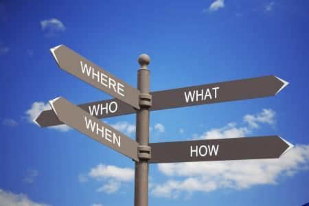 Resumen. Concepto de imagen de las cinco preguntas Foto de archivo