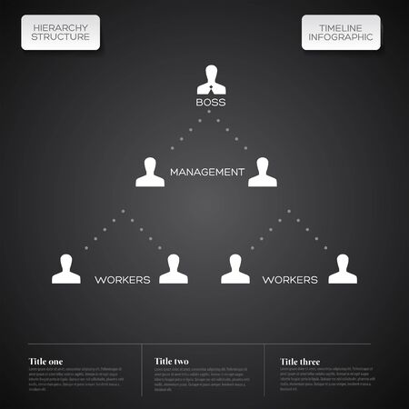 hierarchy: Hierarchy structure Infographic timeline report template