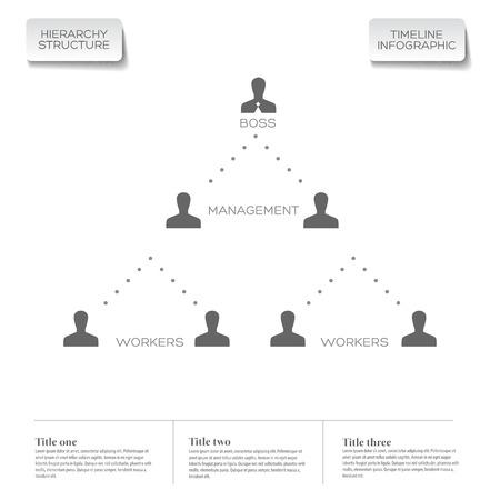 jerarquia: Estructura Jerarquía plantilla Infografía informe línea de tiempo