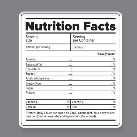 Voedingswaarden