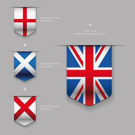 u k: United Kingdom flag - England, Scotland, Ireland