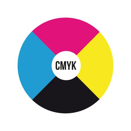 CMYK color concept circle