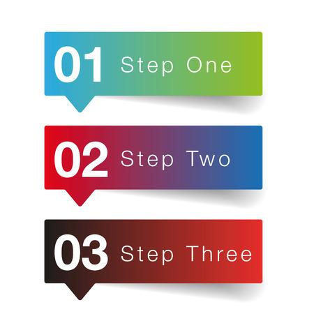 Een twee drie Oprion-voortgangsvector