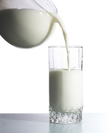 Milk pouring into empty glass. Isolated on white photo