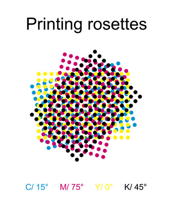 moire: Printing rosettes - correct rotation for print