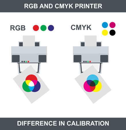 rgb and cmyk printer - the same printers, but difference in calibration. Vector illustration. Illustration