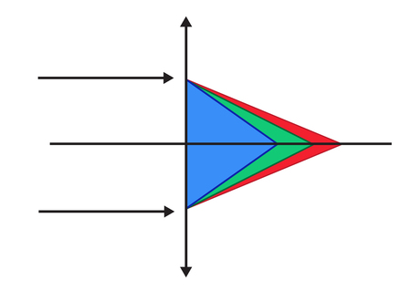 Vector illustration of refraction of light in the eye. Blue, green and red light refraction.