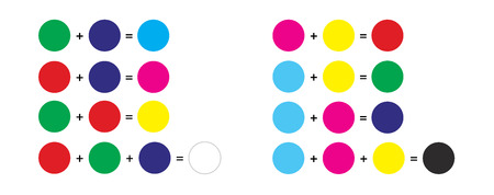Additive and subtractive color - rgb and cmyk. Addition and subtraction of primary and secondary colors. Vector illustration - color is in a circles.