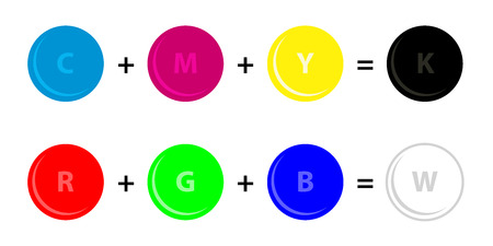 Vector additive and subtractive color - rgb and cmyk colors for display on a monitor and for printing. There are cyan, magenta, yellow and black colors as cmyk colors and red, green, blue and white colors as rgb colors.