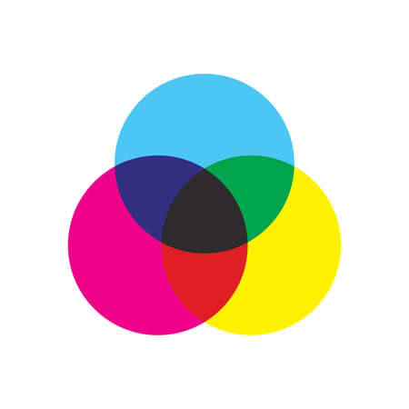 Vector icon of cmyk subtractive color mix theory with primary colors isolated on a white background. Cyan, magenta, and yellow colors which give black or key color. Subtractive color mixing. Vetores