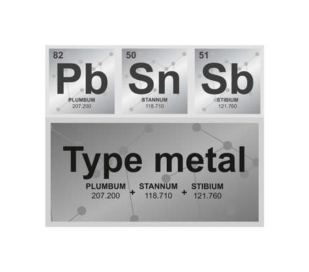 Vector symbol of an alloy type metal or hot metal consisting of lead Pb, tin Sn, and antimony Sb used in traditional typefounding on the background from connected molecules. Isolated on white.