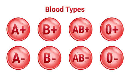 Vector set of eight red medical icons of blood groups or blood types A, B, AB, 0. Red donation cells isolated on a white background. Transfusion hematology icons. Positive and negative blood types.
