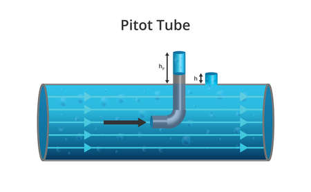 Vector physics scientific illustration of a pitot tube or pitot probe. The device used to measure fluid flow to determine airspeed or water speed. Tube pointing into the fluid flow isolated on white.