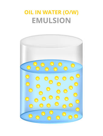 Vector scientific illustration of oil in water emulsion, a stable dispersion of two liquids normally immiscible. Emulsion in a beaker isolated on white. A heterogeneous mixture of two liquids.