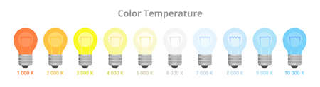 Vector illustration of light Kelvin color temperature scale chart isolated on white. Ten bulbs with different colors in Kelvins, K. Warm white, natural white, and cool white colors including daylight.
