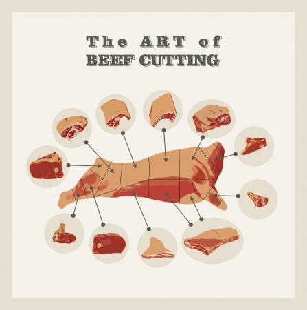 """carnicero: Cartel retro de """"El arte de la corte de la carne de vaca"""". Diseño plano."""
