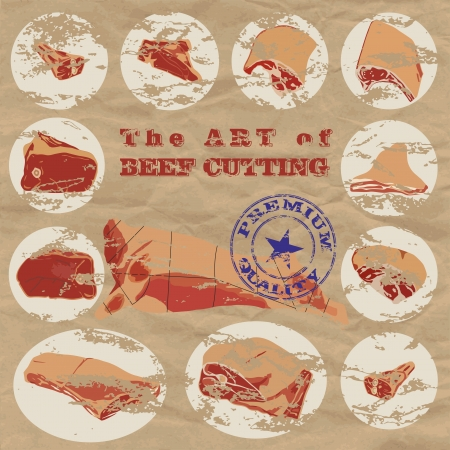 Vintage poster The art  of beef cutting.  Grunge effect can be removed Illustration