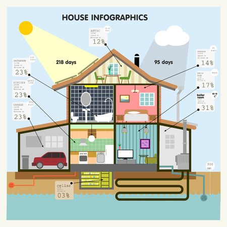 家のインフォ グラフィック フラットなデザインの要素を設定します。  イラスト・ベクター素材
