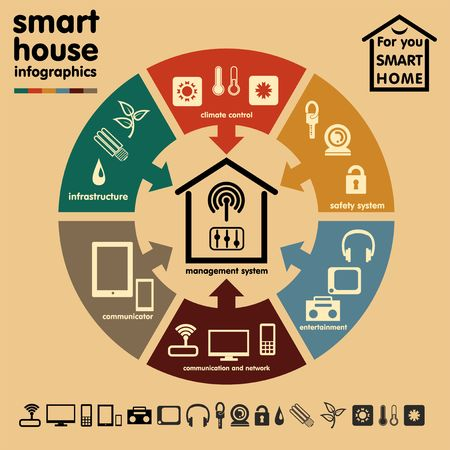 home heating: Smart home Infographics Concept  Vector