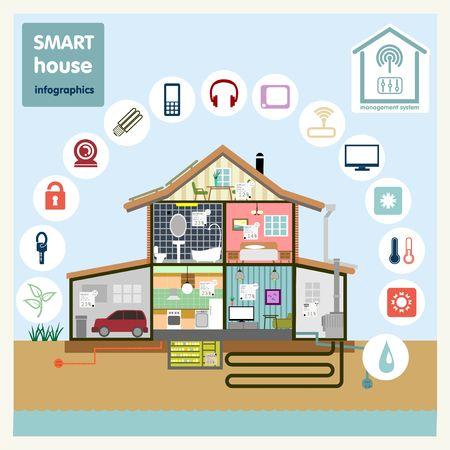 Smart-Home-Infografik Konzept Vektor Standard-Bild - 30292025