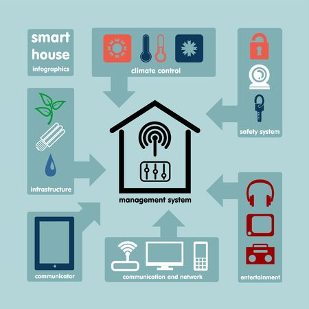 home security: Smart home Infographics Concept  Vector