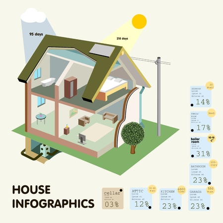 solar roof: Residential house a sectional and Set elements of House Infographics. Illustration