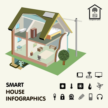 wireless: Residential house a sectional. Smart home Infographics. Concept. Vector