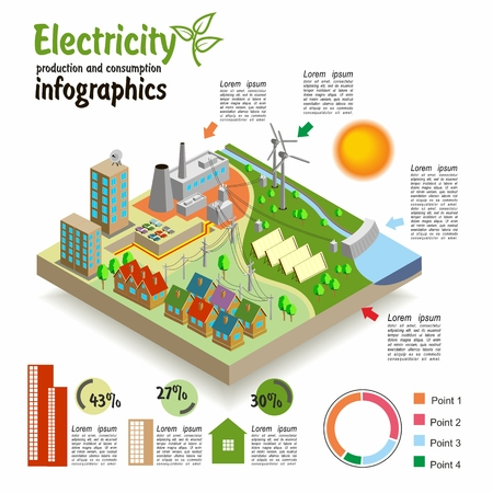 hydroelectricity: Template for infographic . Isometric landscape. Production and consumption of electricity. Illustration