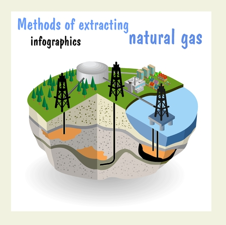 natural gas production: Diagram showing the geometry of conventional and unconventional natural gas resources