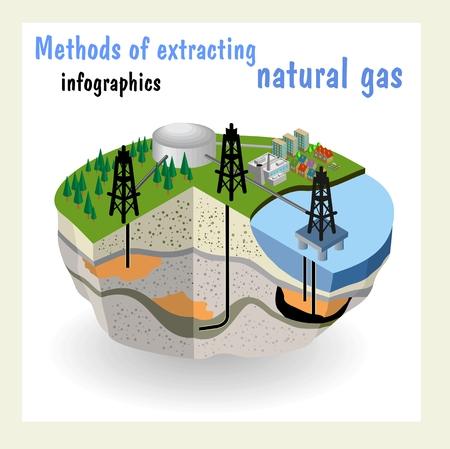 Diagrama que muestra la geometría de los recursos de gas natural convencionales y no convencionales Ilustración de vector