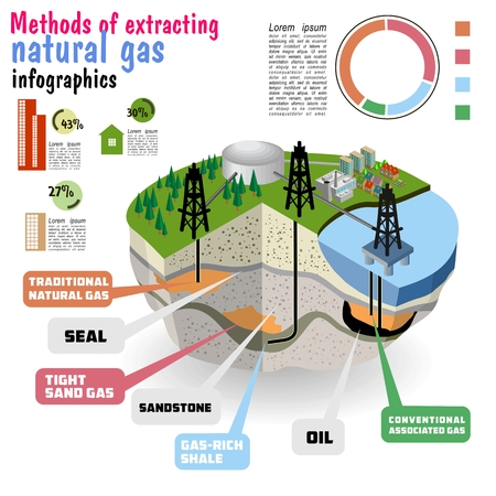 Shale gas. schematic geology of natural gas resources. Diagram showing the geometry of conventional and unconventional natural gas resources Vector