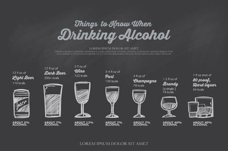alcoholic drinks: hand-drawn drink menu on chalkboard.The amount of alcohol.