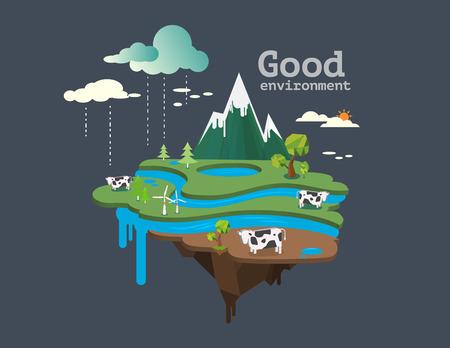 medio ambiente: Un buen ambiente. 3d web Flat isométrica vectorial concepto de infografía. Vectores