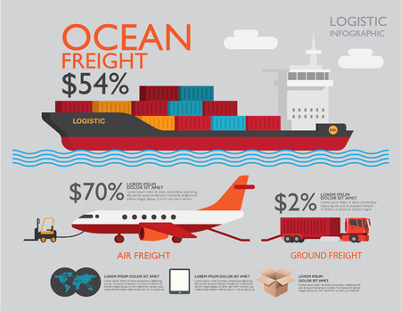 sea freight: ogistic concept flat banners set and transport delivery isolated vector. Illustration